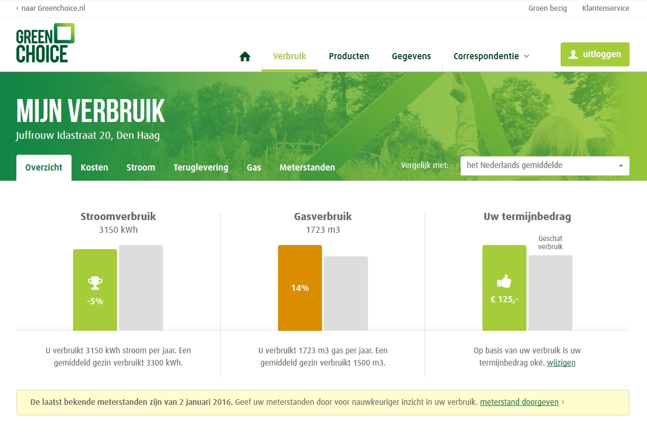 greenchoice mijndossier